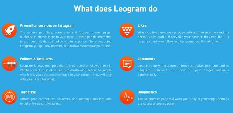 leogram Review leogram Coupon leogram Discount