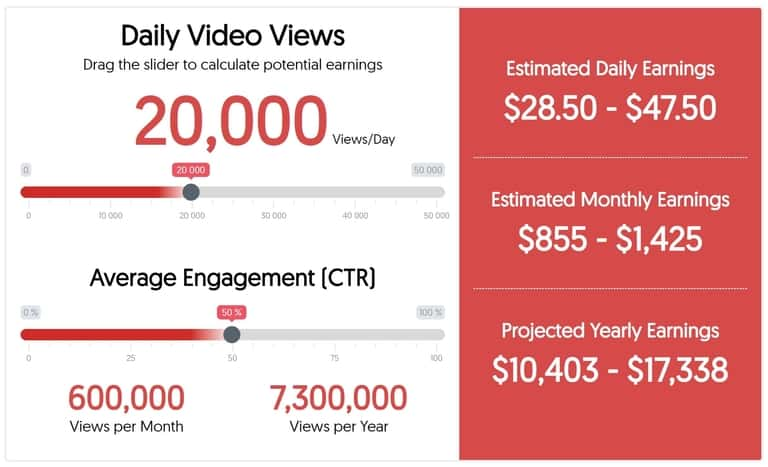 How To Start A YouTube Growth Service