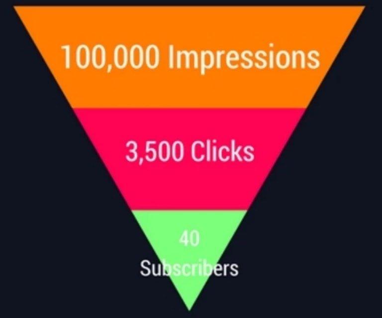 Social Climb Review Social Climb Coupon Social Climb Discount